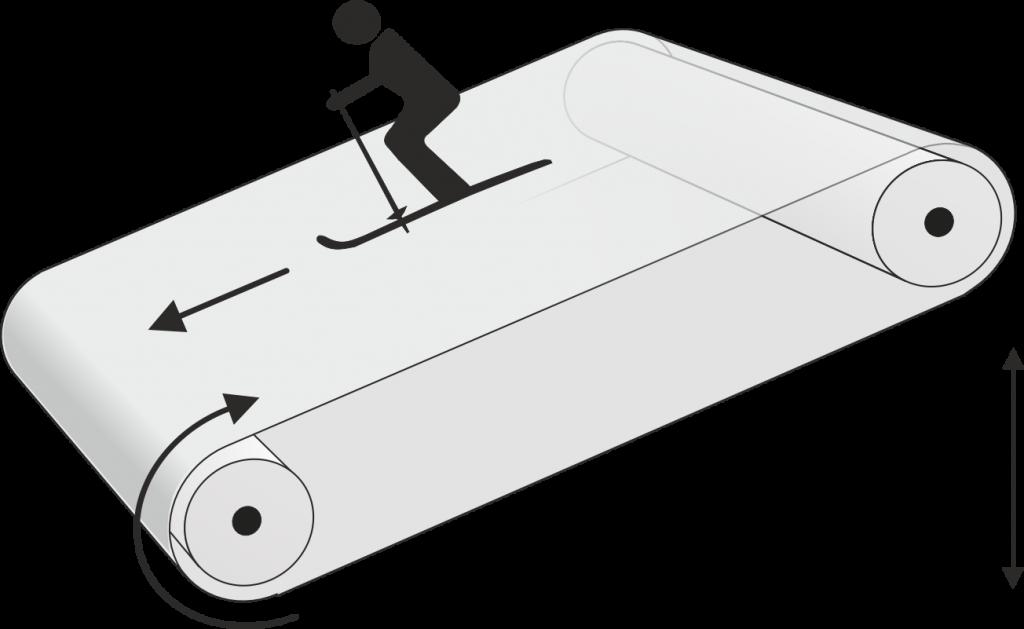 Ski-Inn indoor rollerbaan